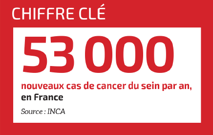 chiffre clès cancer